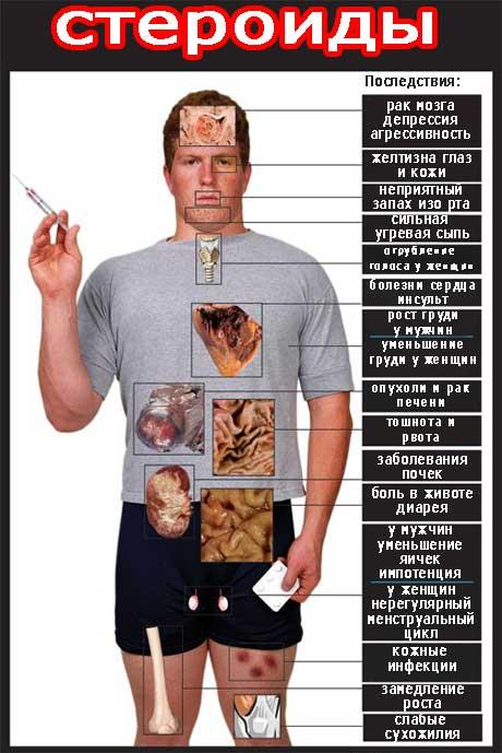 Сколь стоят стероиды кулиненков.фармакология спорта